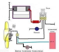 Электрическая схема включения вентилятора ВАЗ-2114