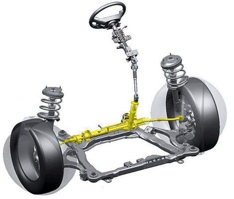 Принцип работы рулевой системы в автомобиле